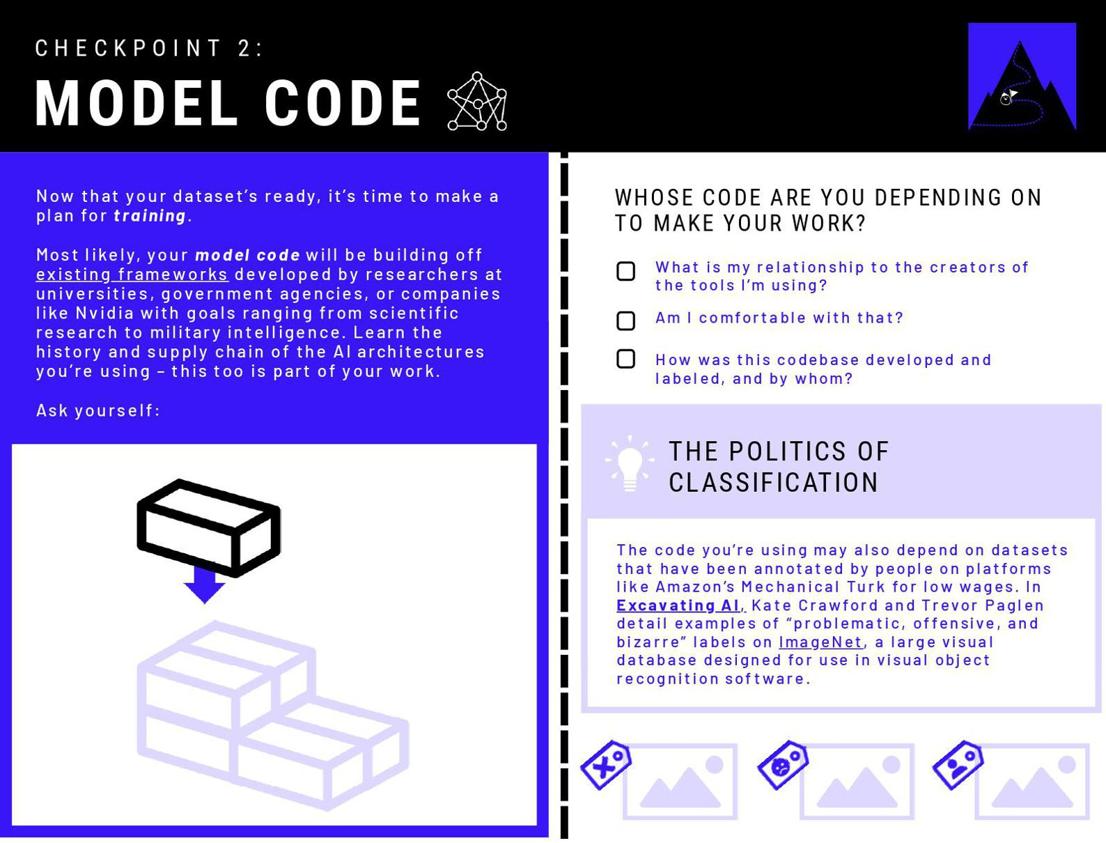 """A page with the title """"Model Code"""". On the left, an illustration of a stack of blocks, and another block about to be placed on the pile of blocks."""